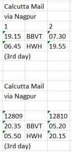 CalcuttaMail