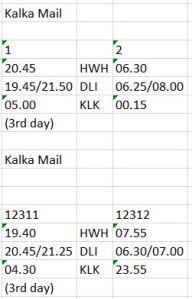 Kalka Mail
