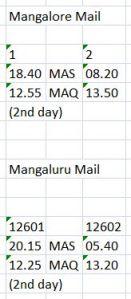 MangaloreMail