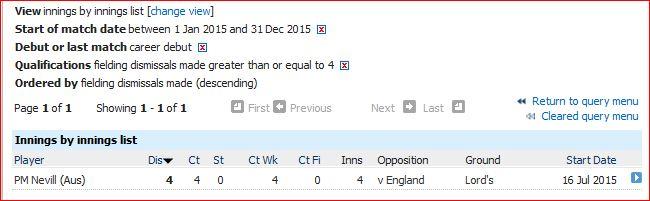 Debut-innings dismissals