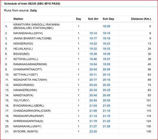 Bangalore to Mysore by rail: Renaming runs wild | abn397