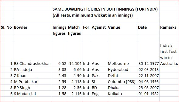 Same bowling-2