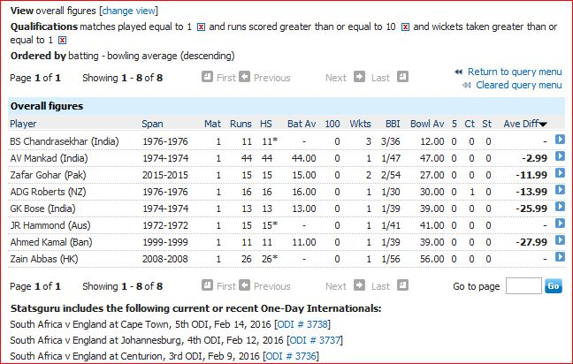 10 runs and 1 wicket in only ODI