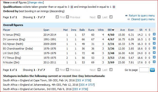 3 plus wickets in only ODI innings