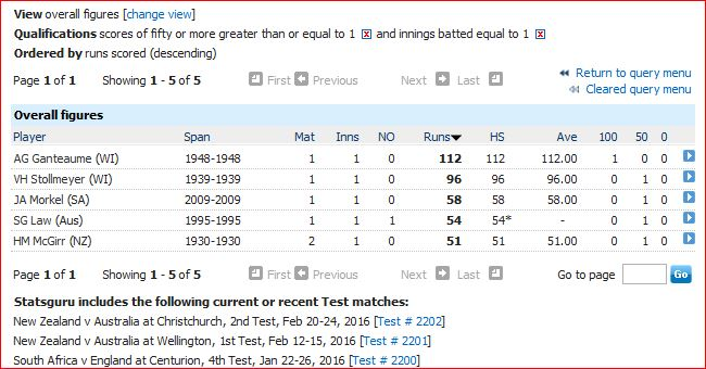 Fifty in only Test innings