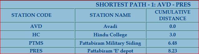 Pattabiram4