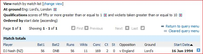 Lord's allround-4