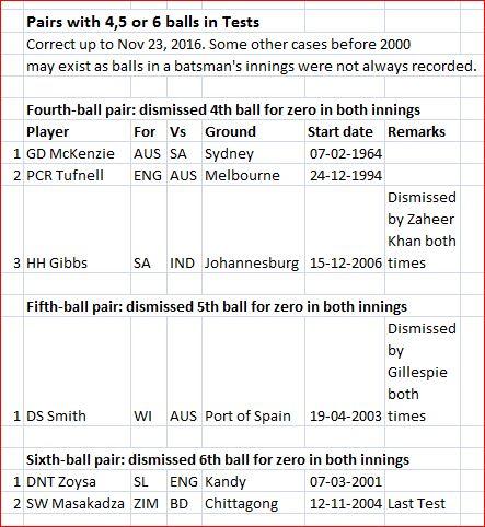 4-5-6-ball-pair