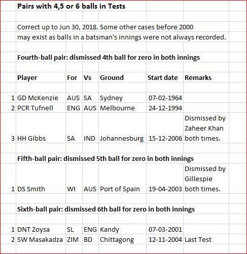 4-5-6 ball pairs