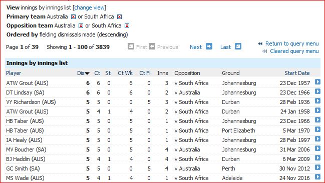 aus-sa-innings-fielding