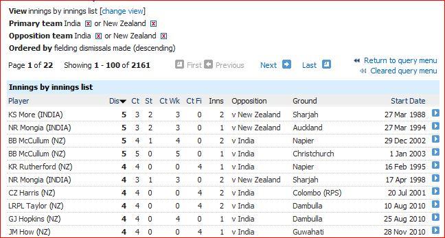 ind-nz-fielding-innings