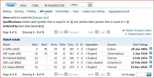 10-wickets-plus-4-catches