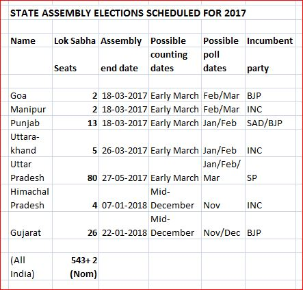 state-assembly-2017