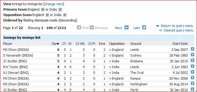 eng-ind-odi-innings-fielding