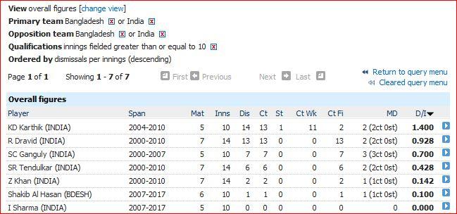 bd-v-ind-fielding-average