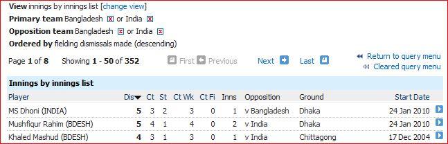 bd-v-ind-innings-fielding
