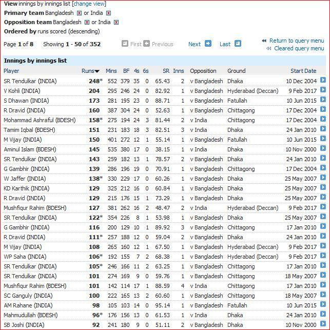 bd-v-ind-innings