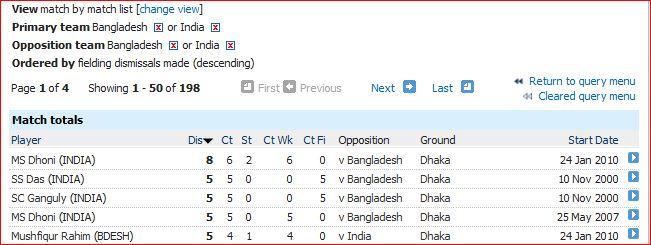 bd-v-ind-match-fielding