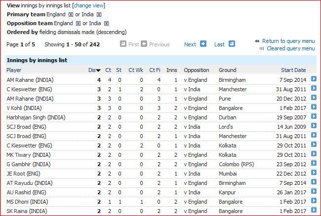 e-v-i-t20i-innings-fielding