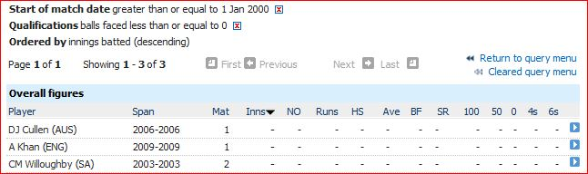 no-balls-most-innings-after-2000