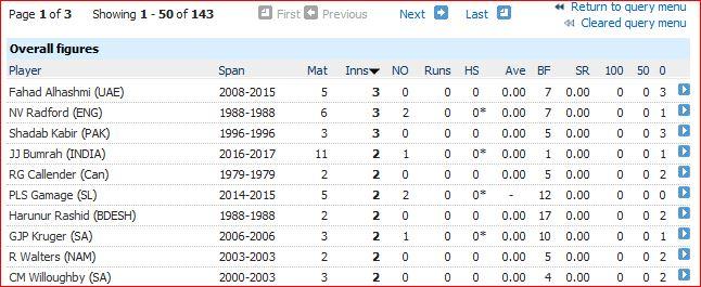no-runs-most-innings