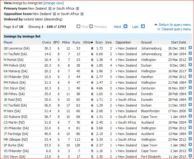 Best innings bowling