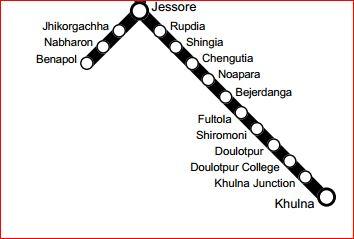 Benapol-Jessore section