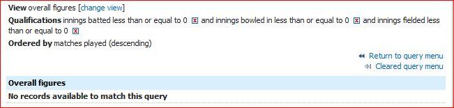No batting no bowling no fielding