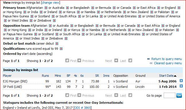 ODI 99 debut