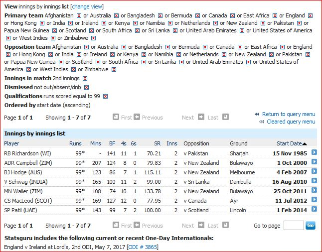 ODI 99 NO in 2nd innings