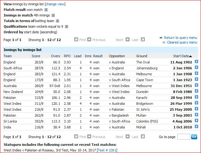 P-WI all 1-wkt victories