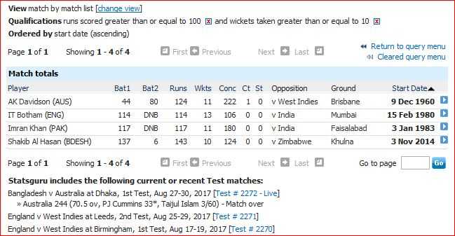 100 runs and 10 wickets