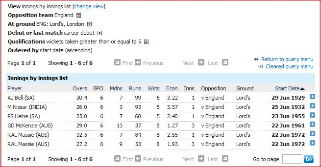 5wi at Lord's on debut