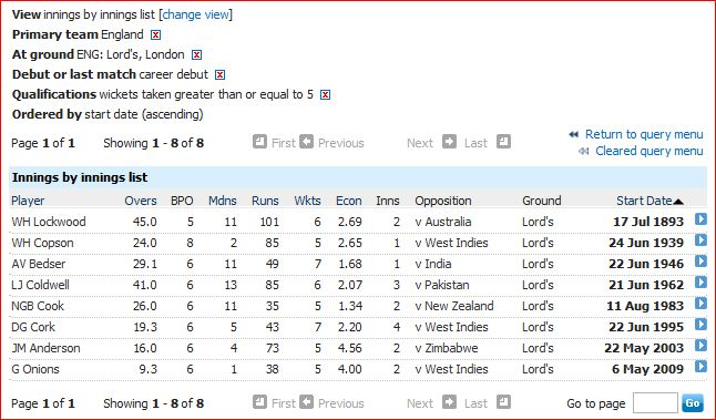 Eng-5wi on debut at Lord's