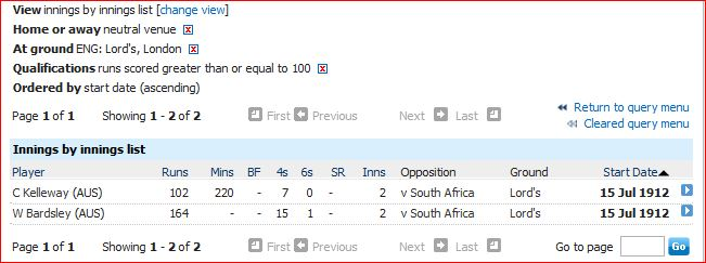 Neutral at Lord's-Batting