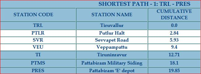 Pattabiram5