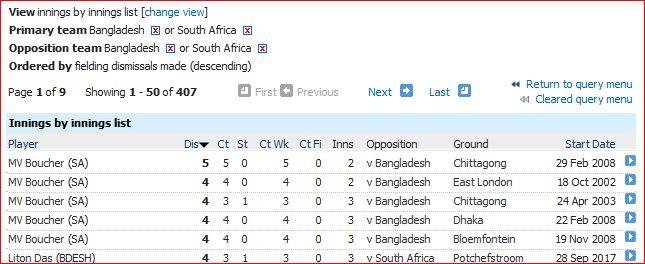 SA-BD innings dismissals