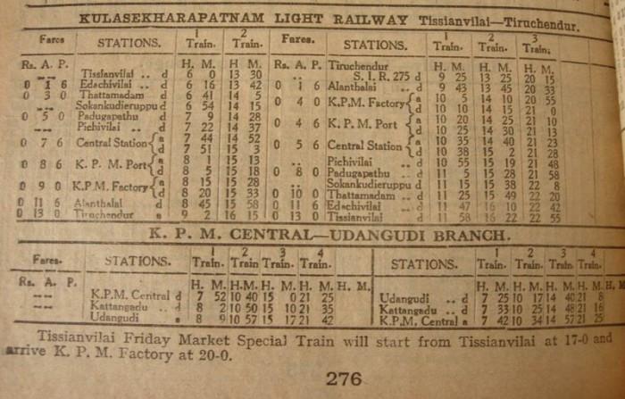 Kulasekarapatnam line TT