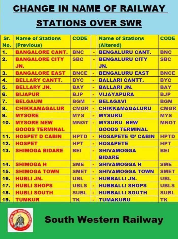 SWR Karnataka renaming