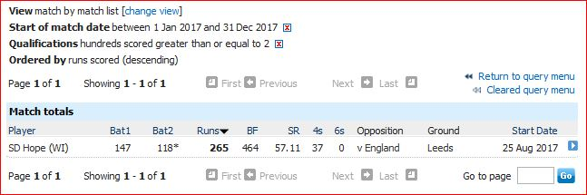 2 centuries in match