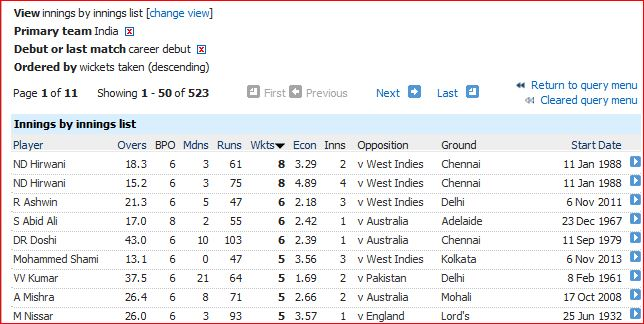Debut bowling for India-I