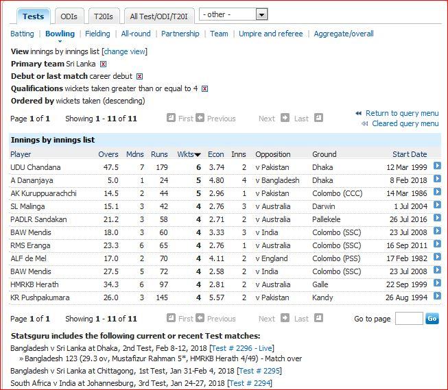 SL-debut innings bowling