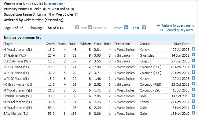 Best innings bowling-6wi