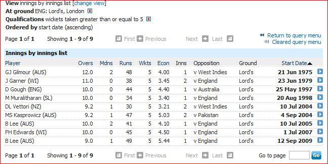 Lords ODI 5er-all