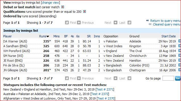 Century in last Test innings