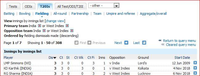 I v WI T20 innings dis