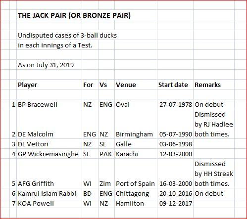 Jack Pair