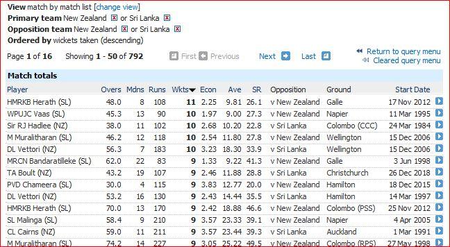 NZ-SL match bowling