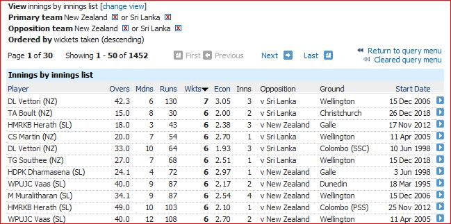 NZ v SL innings bowling