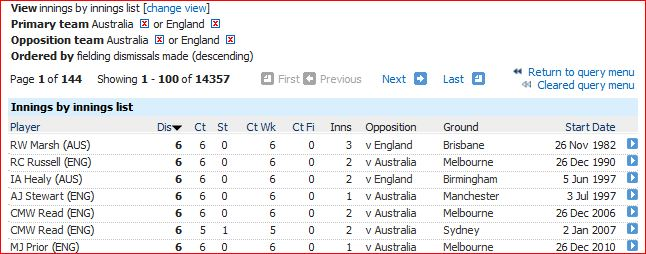 2019 Ashes-Innings fielding